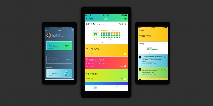 Screenshots of a range of views within the NCEA Student app