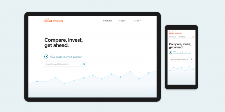 Screenshots of the Smart Investor website homepage on desktop and mobile devices